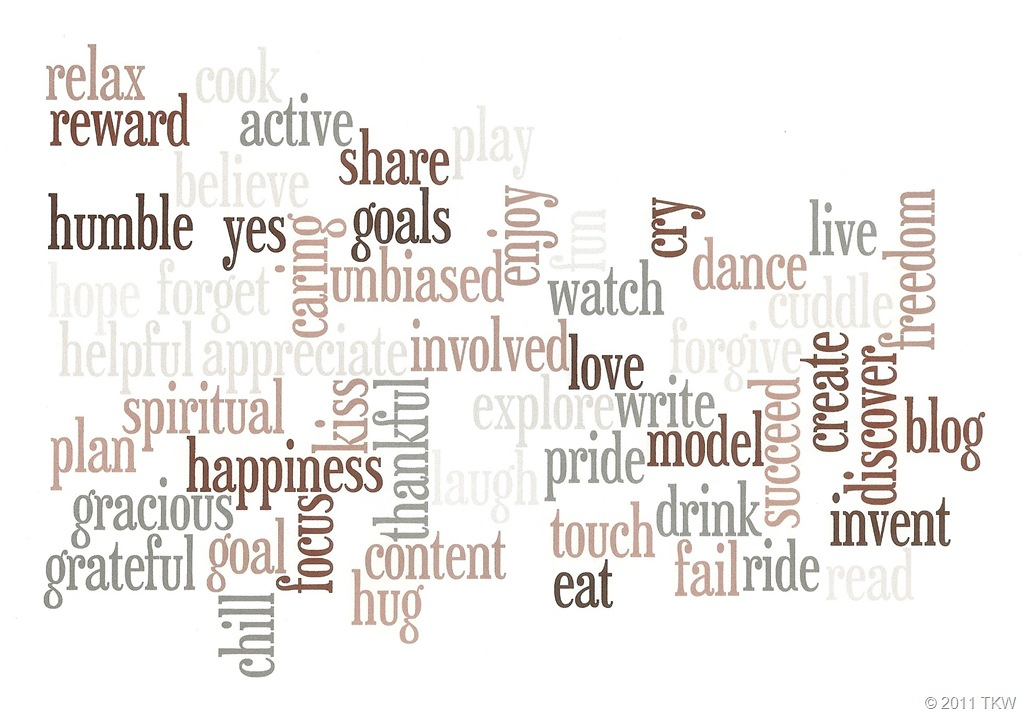 Instead of a list of resolutions I created an expectations 'wordle ...