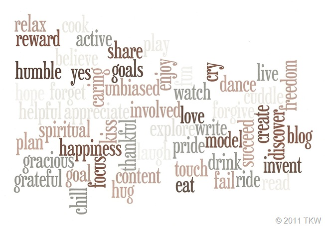 Wordle Resolutions 20120001